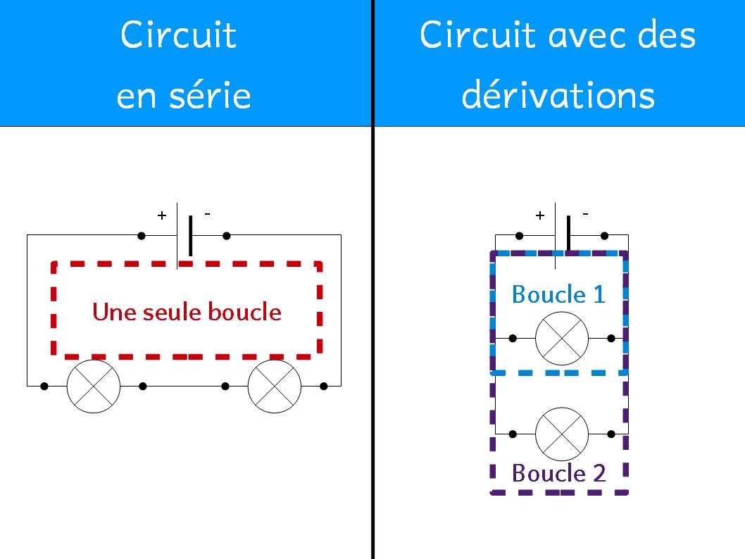 """""""circuit electrique en serie et derivation"""""""